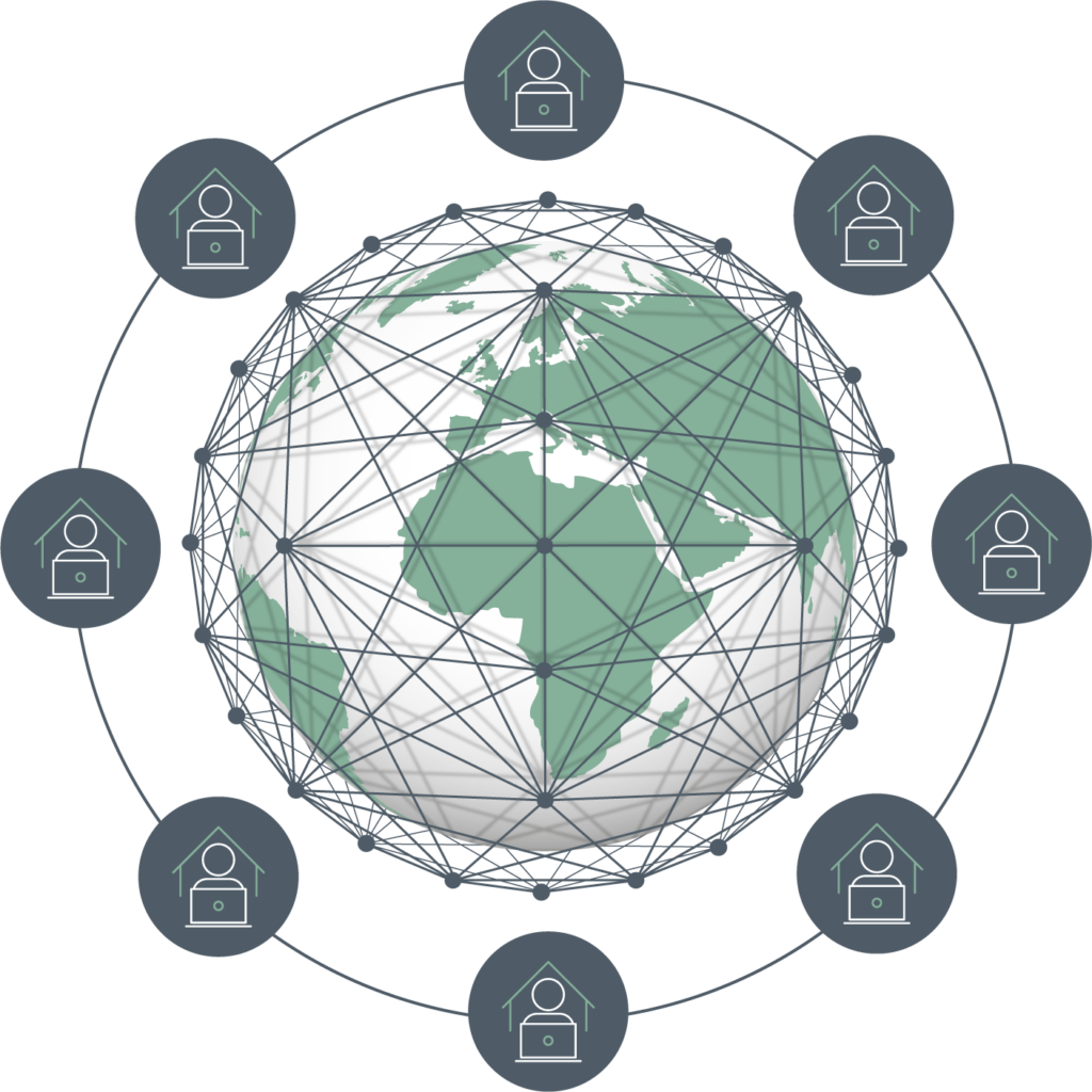 Remote work with Forcepoint is efficient in every localization